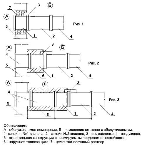 Схема установки клапана